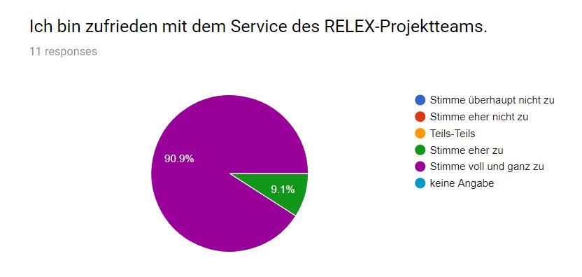 RELEX Kundenzufriedenheitsumfrage 2017